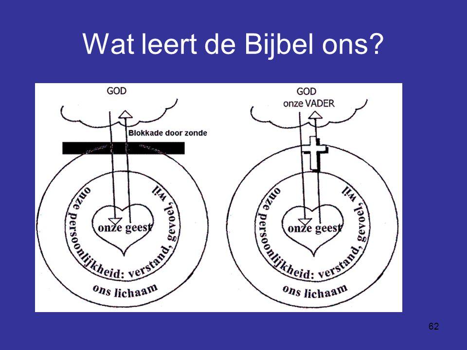 62 Wat leert de Bijbel ons?