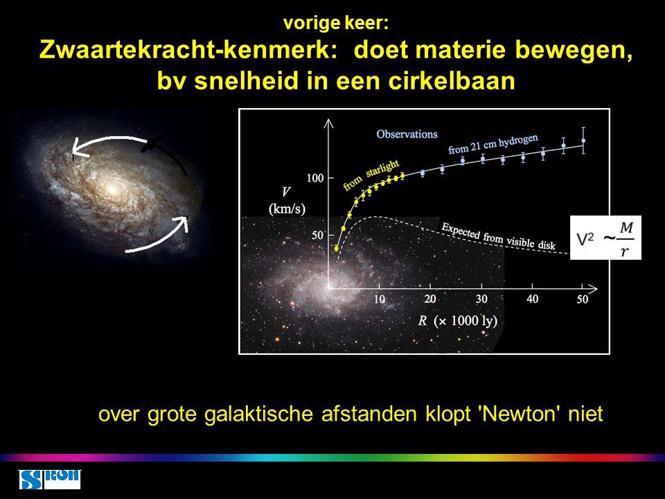 Eigenschap (2) van een zwart gat Massa kan alleen toenemen ● er kan niets ontsnappen:  massa kan alleen toenemen  straal en oppervlak nemen alleen maar toe .