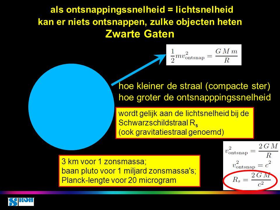 Eigenschap (5) van een zwart gat (een paradox!): het centrum is een singulariteit ● aan de horizon: kracht nodig om er niet in te vallen, wordt oneindig hoog  binnen de horizon kan niets stil staan .