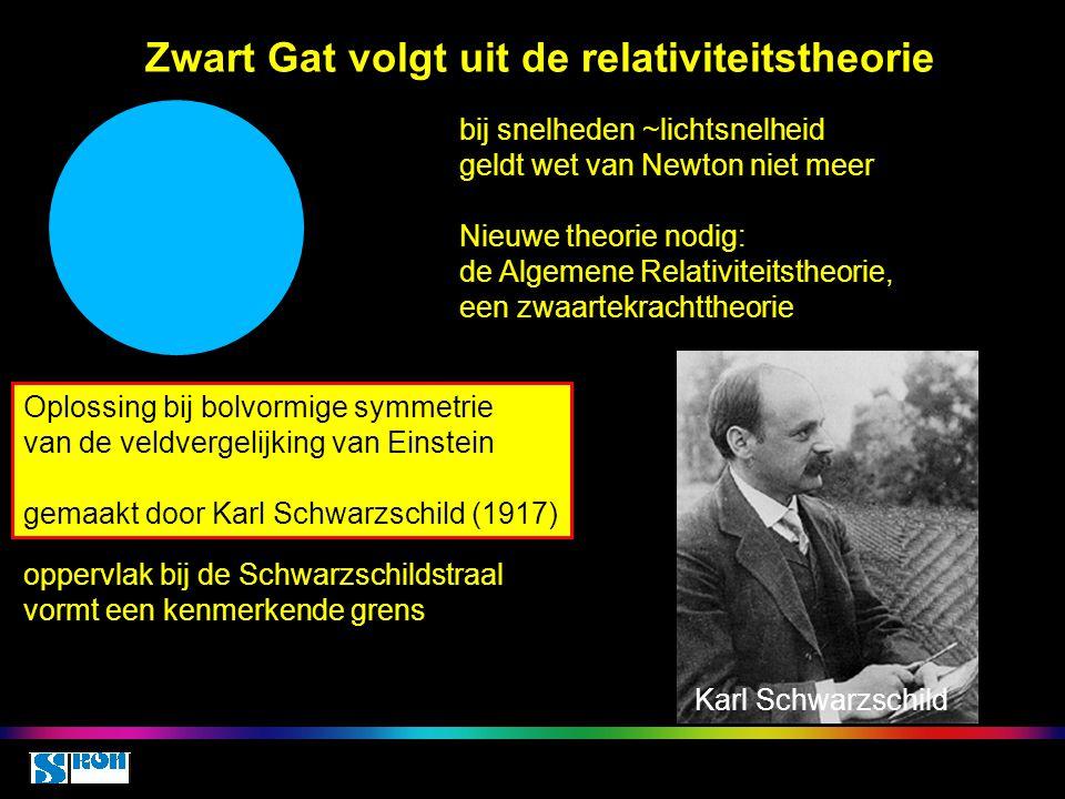 theoretische oorzaak singulariteit binnen de horizon Het gaat altijd fout door ● bolvormige symmetrie ● materie als puntdeeltjes .