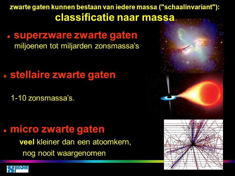 Eigenschap 4: Waarnemings-horizon rond zwart gat HOVO 17 juli 2015