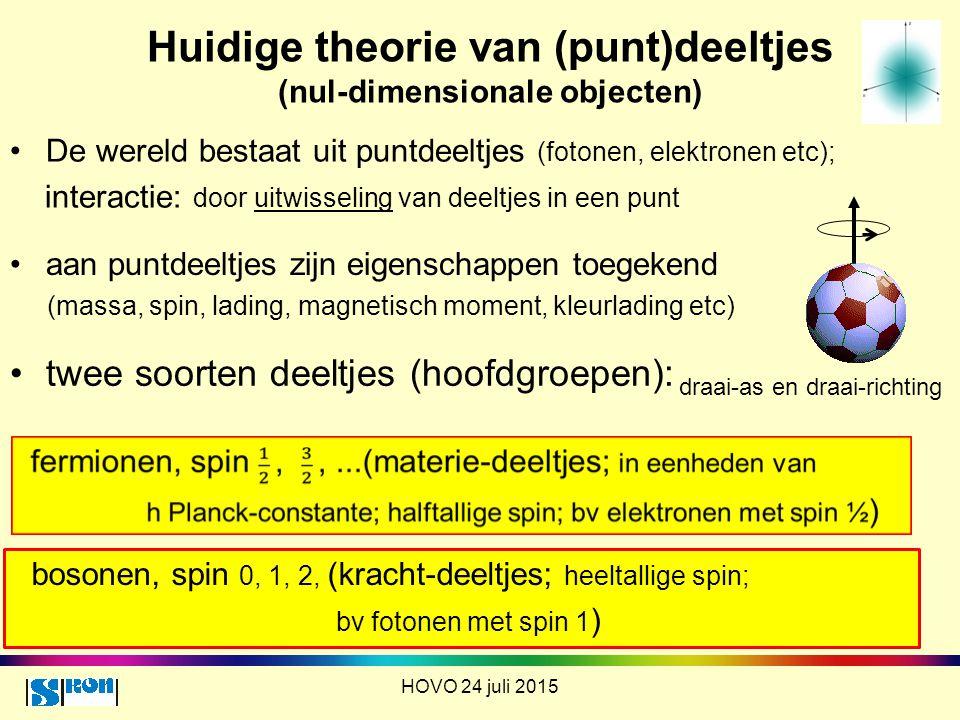 Huidige theorie van (punt)deeltjes (nul-dimensionale objecten) De wereld bestaat uit puntdeeltjes (fotonen, elektronen etc); interactie: door uitwisse