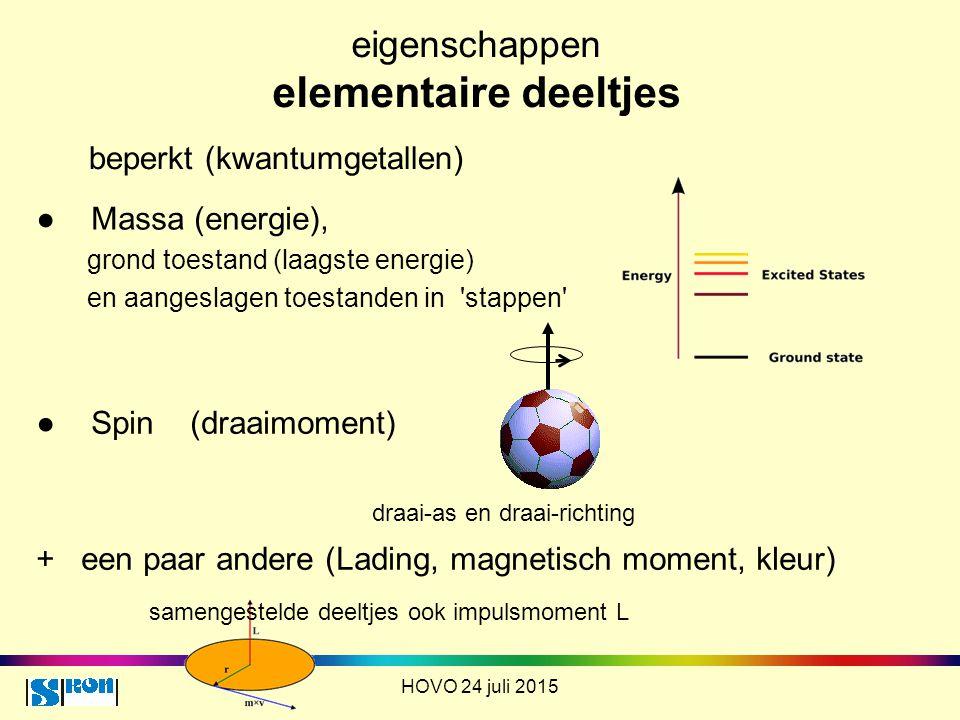 eigenschappen elementaire deeltjes beperkt (kwantumgetallen) HOVO 24 juli 2015 ● Spin (draaimoment) ● Massa (energie), grond toestand (laagste energie