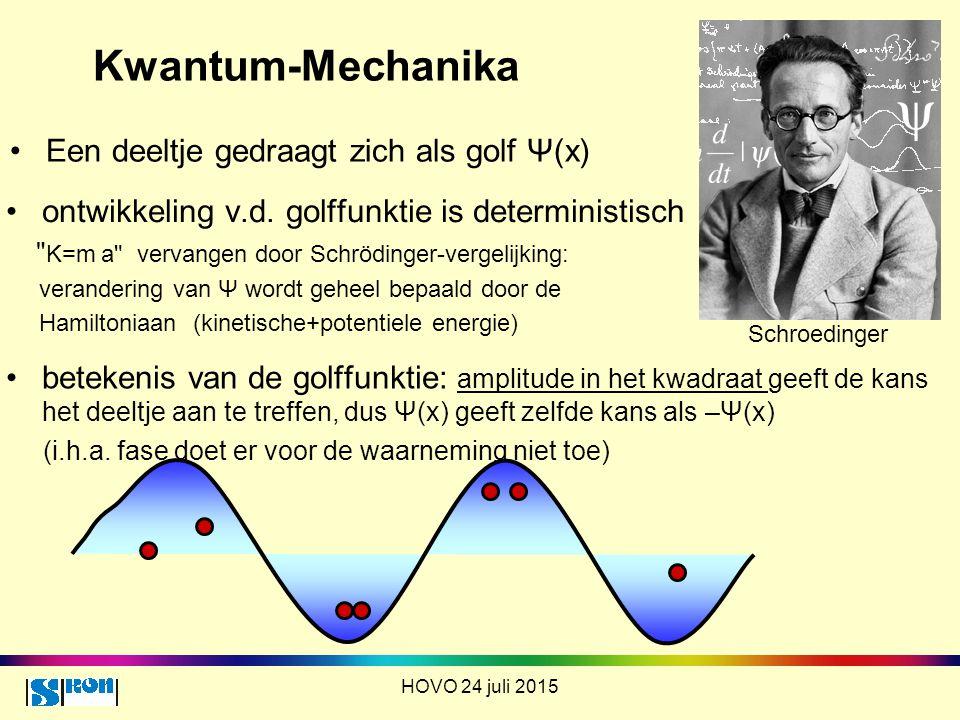eigenschappen elementaire deeltjes beperkt (kwantumgetallen) HOVO 24 juli 2015 ● Spin (draaimoment) ● Massa (energie), grond toestand (laagste energie) en aangeslagen toestanden in stappen + een paar andere (Lading, magnetisch moment, kleur) draai-as en draai-richting samengestelde deeltjes ook impulsmoment L