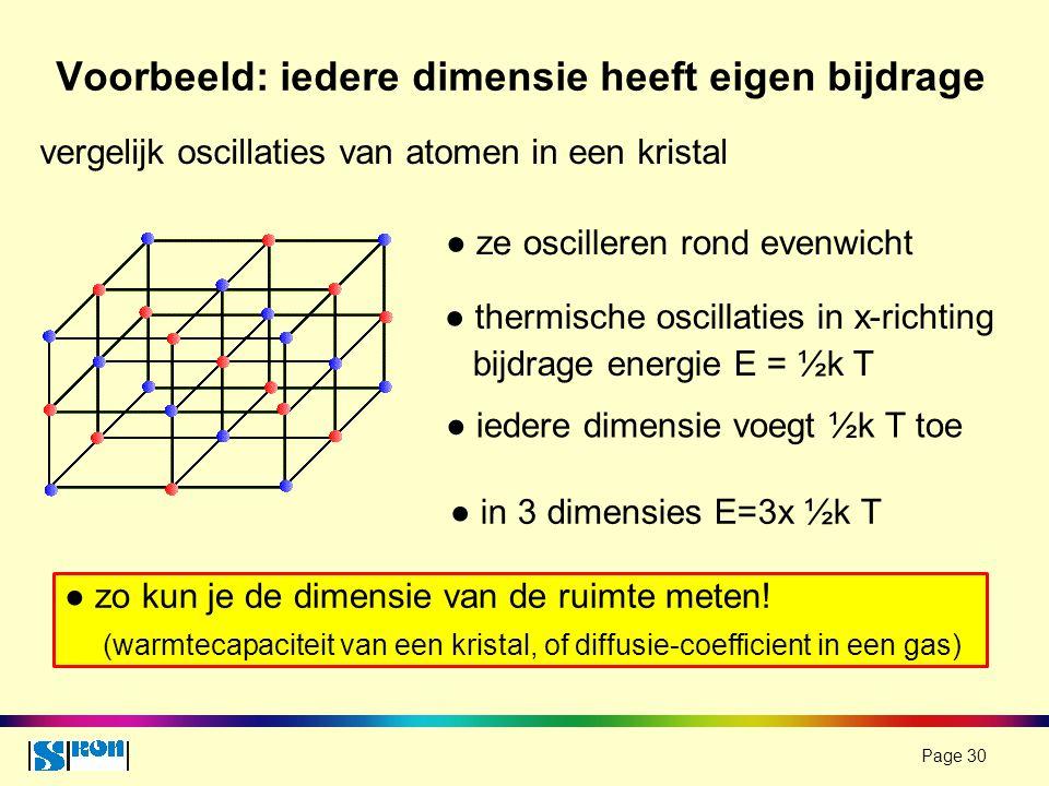 Page 30 vergelijk oscillaties van atomen in een kristal Voorbeeld: iedere dimensie heeft eigen bijdrage ● ze oscilleren rond evenwicht ● thermische os