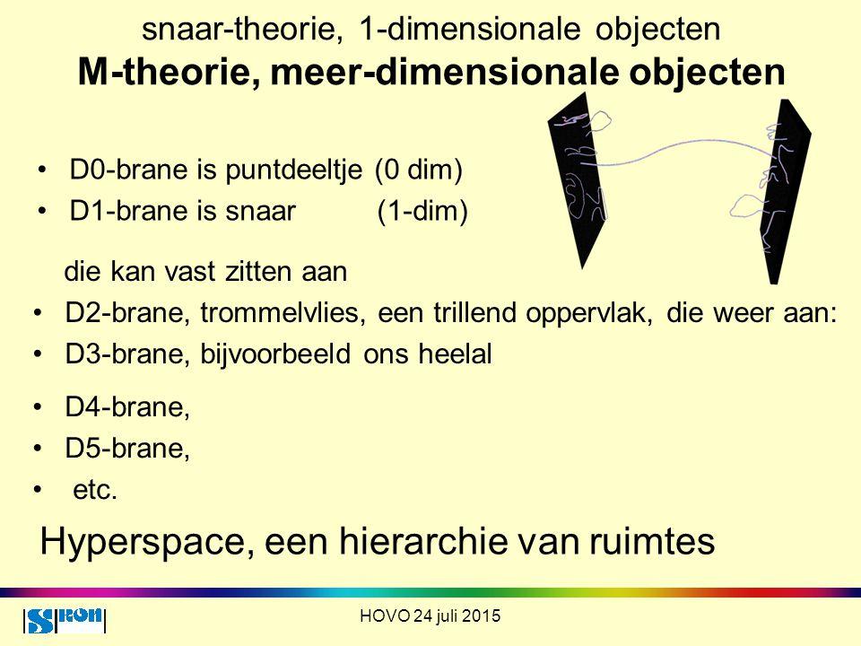 snaar-theorie, 1-dimensionale objecten M-theorie, meer-dimensionale objecten HOVO 24 juli 2015 D0-brane is puntdeeltje (0 dim) D1-brane is snaar (1-di