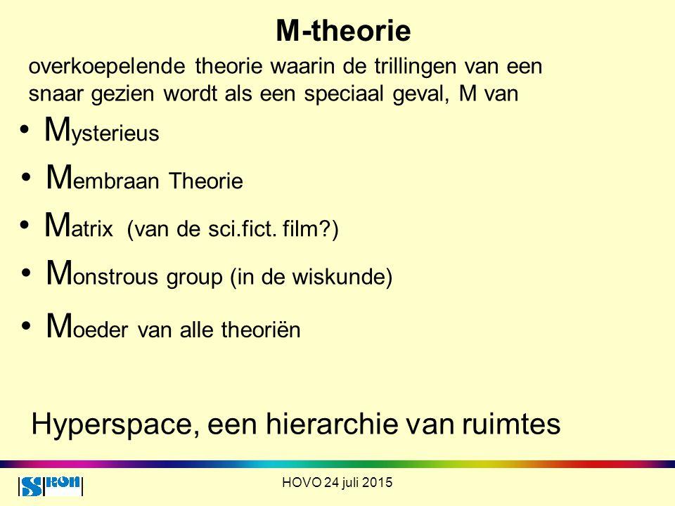 M-theorie HOVO 24 juli 2015 M ysterieus Hyperspace, een hierarchie van ruimtes M embraan Theorie M atrix (van de sci.fict. film?) M onstrous group (in