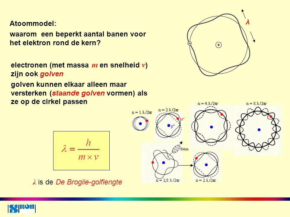 Atoommodel: waarom een beperkt aantal banen voor het elektron rond de kern? λ is de De Broglie-golflengte λ electronen (met massa m en snelheid v ) zi