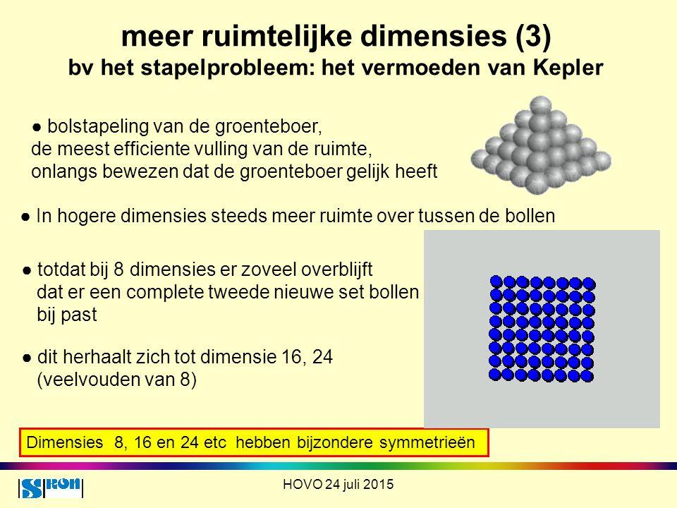 meer ruimtelijke dimensies (3) bv het stapelprobleem: het vermoeden van Kepler HOVO 24 juli 2015 Dimensies 8, 16 en 24 etc hebben bijzondere symmetrie