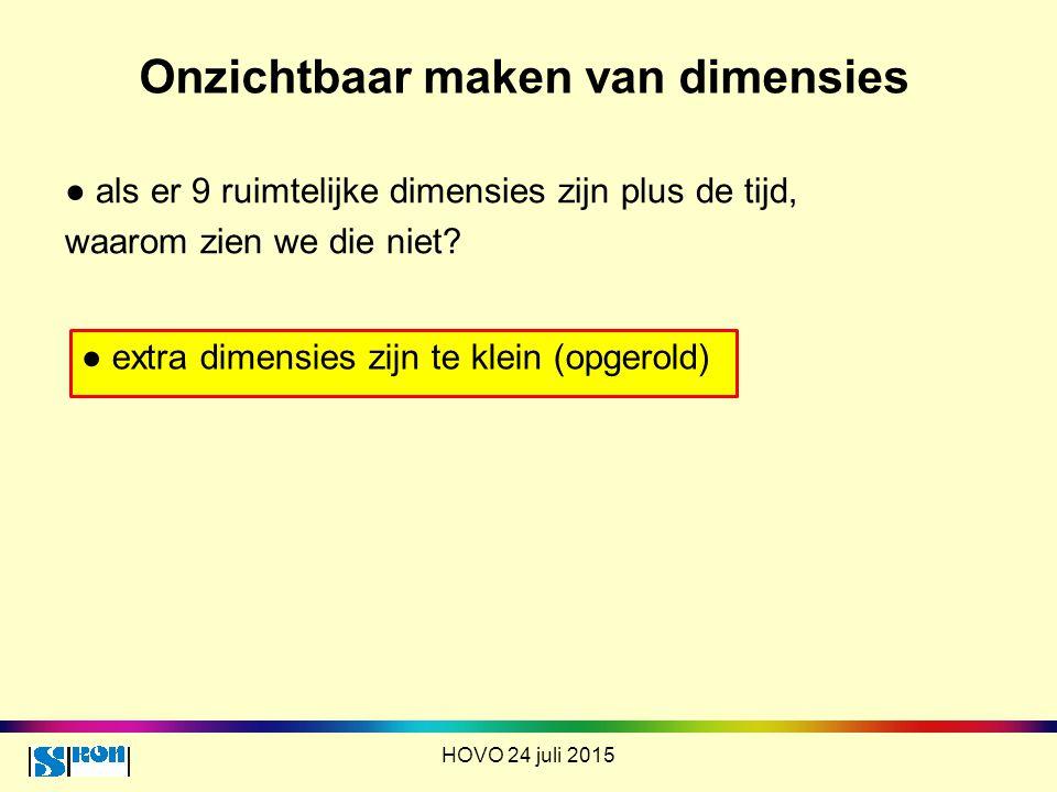Onzichtbaar maken van dimensies HOVO 24 juli 2015 ● als er 9 ruimtelijke dimensies zijn plus de tijd, waarom zien we die niet? ● extra dimensies zijn