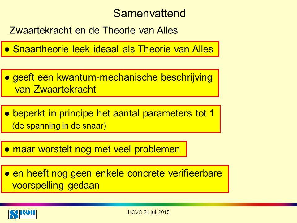 Samenvattend HOVO 24 juli 2015 Zwaartekracht en de Theorie van Alles ● Snaartheorie leek ideaal als Theorie van Alles ● geeft een kwantum-mechanische