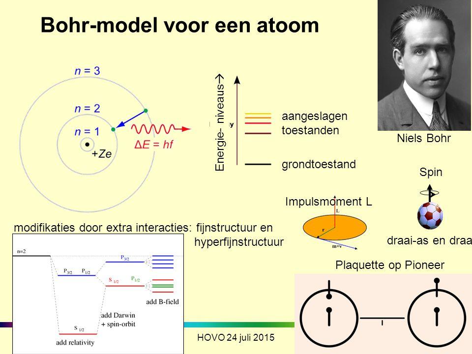 Bohr-model voor een atoom HOVO 24 juli 2015 Niels Bohr grondtoestand aangeslagen toestanden Energie- niveaus  Plaquette op Pioneer modifikaties door