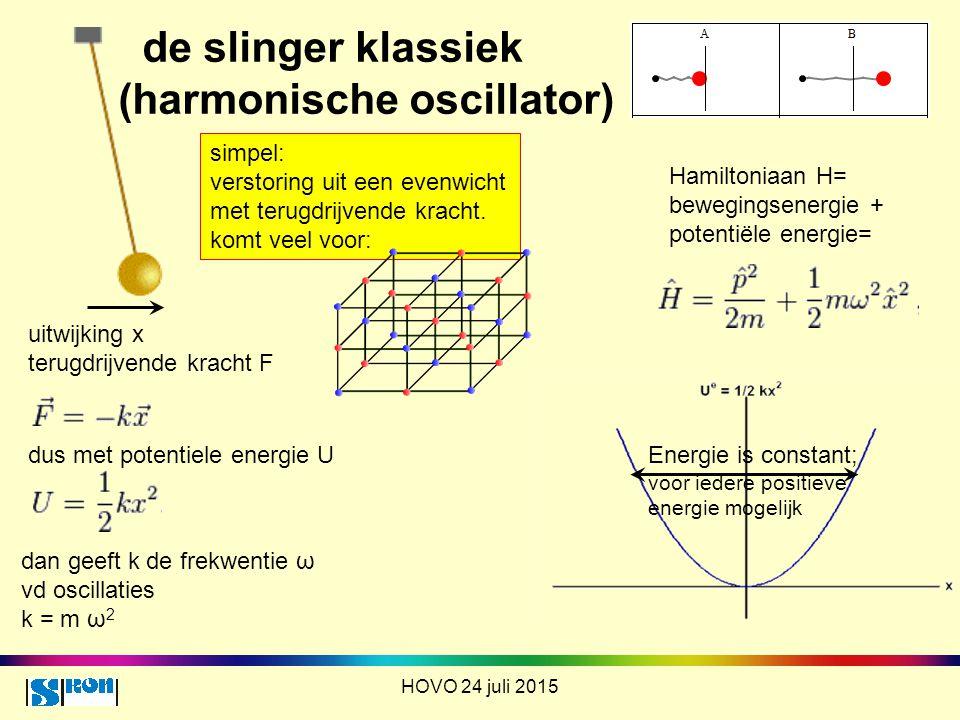 de slinger kwantummechanisch (harmonische oscillator) HOVO 24 juli 2015 Niet iedere energie meer mogelijk maar E n = (n+½) h ω positie x energie Energieverschillen precies hω grondtoestand E=½ hω dus niet nul.