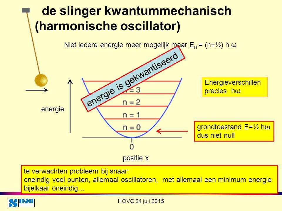 de slinger kwantummechanisch (harmonische oscillator) HOVO 24 juli 2015 Niet iedere energie meer mogelijk maar E n = (n+½) h ω positie x energie Energ