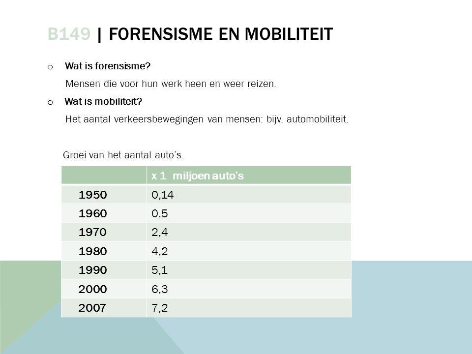 B149 | FORENSISME EN MOBILITEIT o Wat is forensisme? Mensen die voor hun werk heen en weer reizen. o Wat is mobiliteit? Het aantal verkeersbewegingen