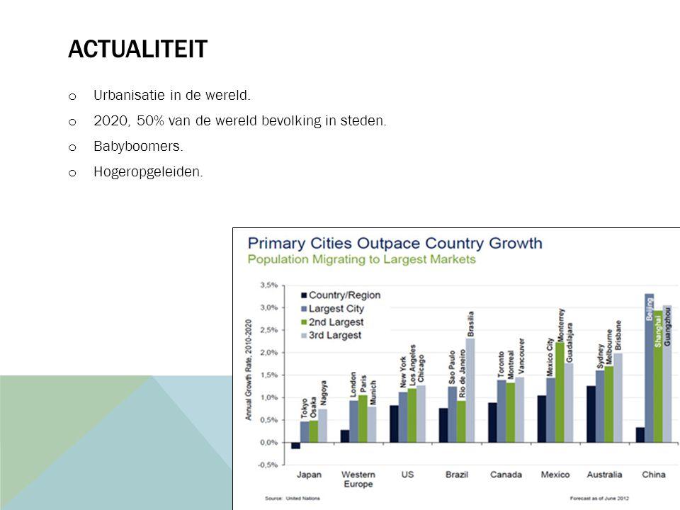 ACTUALITEIT o Urbanisatie in de wereld. o 2020, 50% van de wereld bevolking in steden. o Babyboomers. o Hogeropgeleiden.