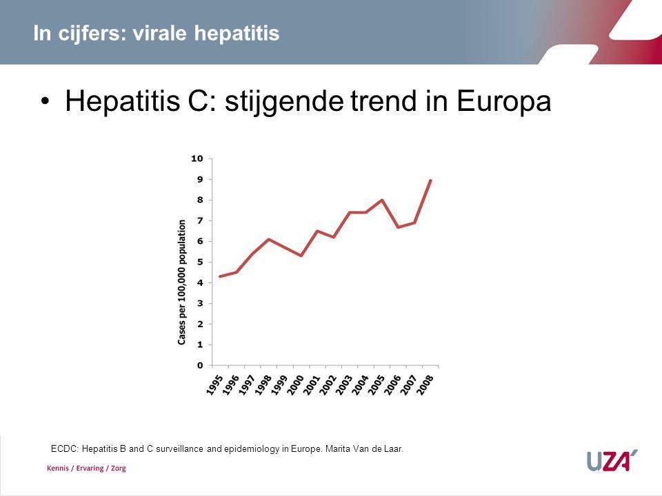 In cijfers: virale hepatitis Hepatitis C: stijgende trend in Europa ECDC: Hepatitis B and C surveillance and epidemiology in Europe.