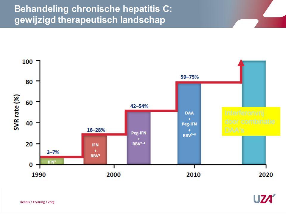 Behandeling chronische hepatitis C: gewijzigd therapeutisch landschap Interferonvrij door combinatie DAA's