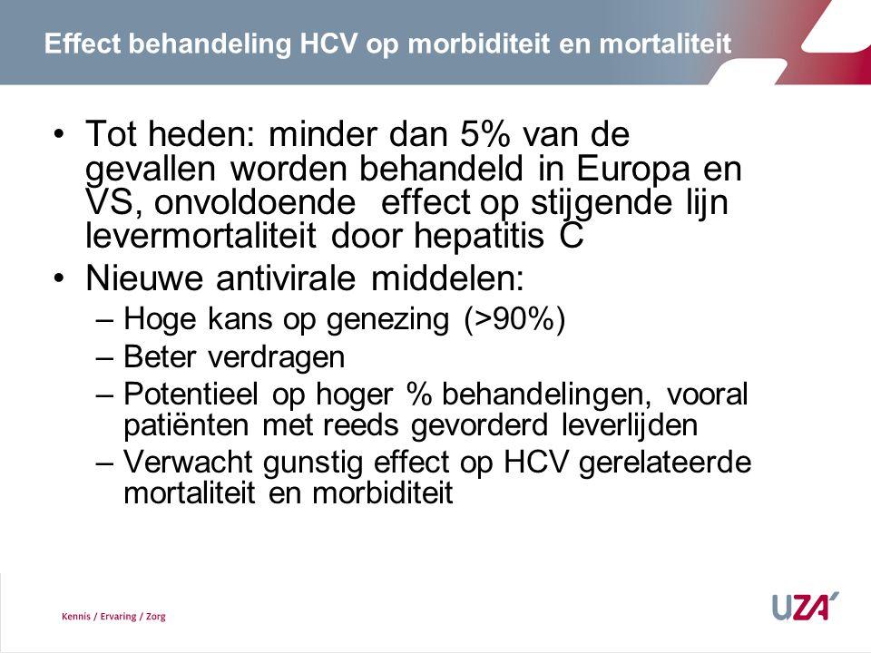 Effect behandeling HCV op morbiditeit en mortaliteit Tot heden: minder dan 5% van de gevallen worden behandeld in Europa en VS, onvoldoende effect op stijgende lijn levermortaliteit door hepatitis C Nieuwe antivirale middelen: –Hoge kans op genezing (>90%) –Beter verdragen –Potentieel op hoger % behandelingen, vooral patiënten met reeds gevorderd leverlijden –Verwacht gunstig effect op HCV gerelateerde mortaliteit en morbiditeit