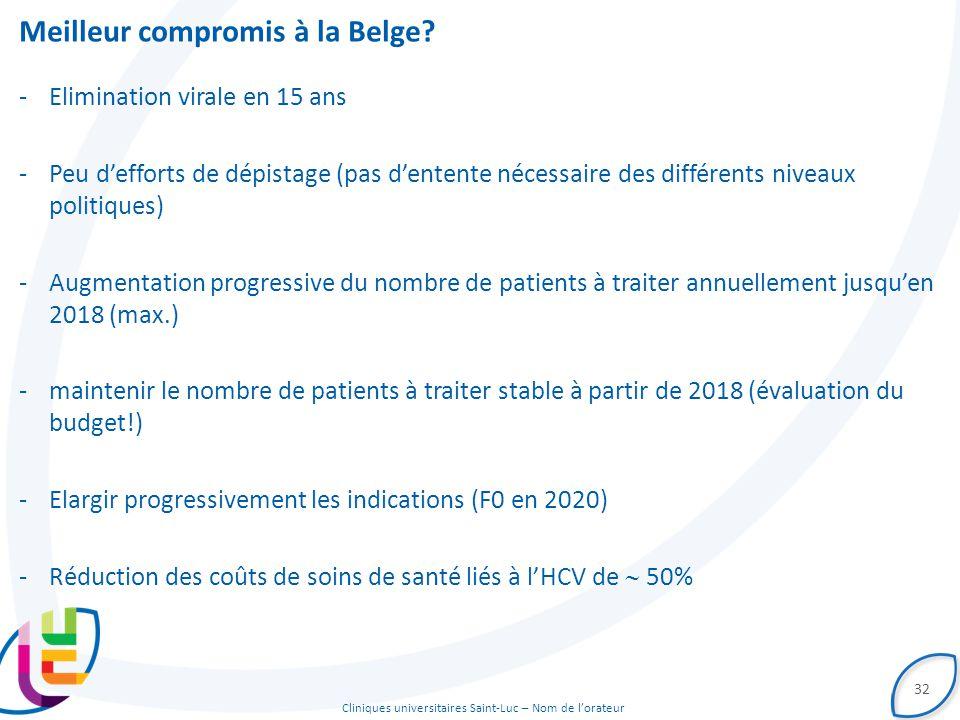 Cliniques universitaires Saint-Luc – Nom de l'orateur Meilleur compromis à la Belge? -Elimination virale en 15 ans -Peu d'efforts de dépistage (pas d'