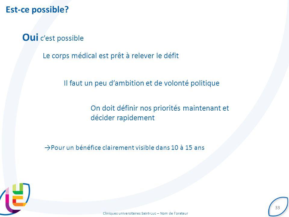 Cliniques universitaires Saint-Luc – Nom de l'orateur Est-ce possible? 33 Oui c'est possible Le corps médical est prêt à relever le défit On doit défi