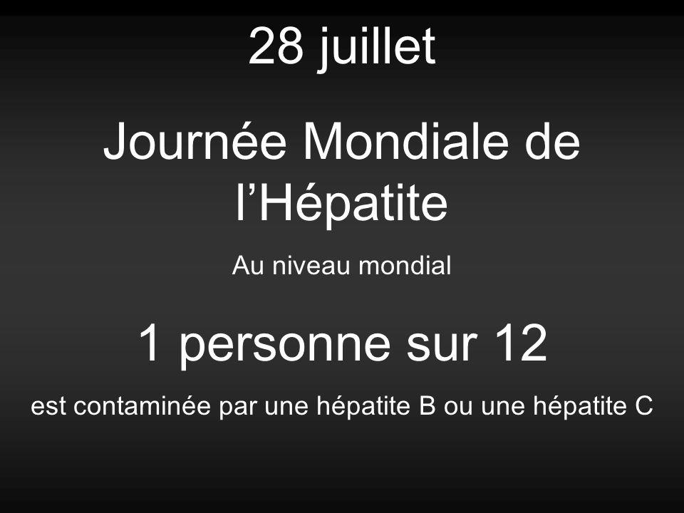 28 juillet Journée Mondiale de l'Hépatite Au niveau mondial 1 personne sur 12 est contaminée par une hépatite B ou une hépatite C