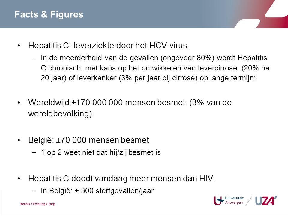 Facts & Figures Hepatitis C: leverziekte door het HCV virus. –In de meerderheid van de gevallen (ongeveer 80%) wordt Hepatitis C chronisch, met kans o