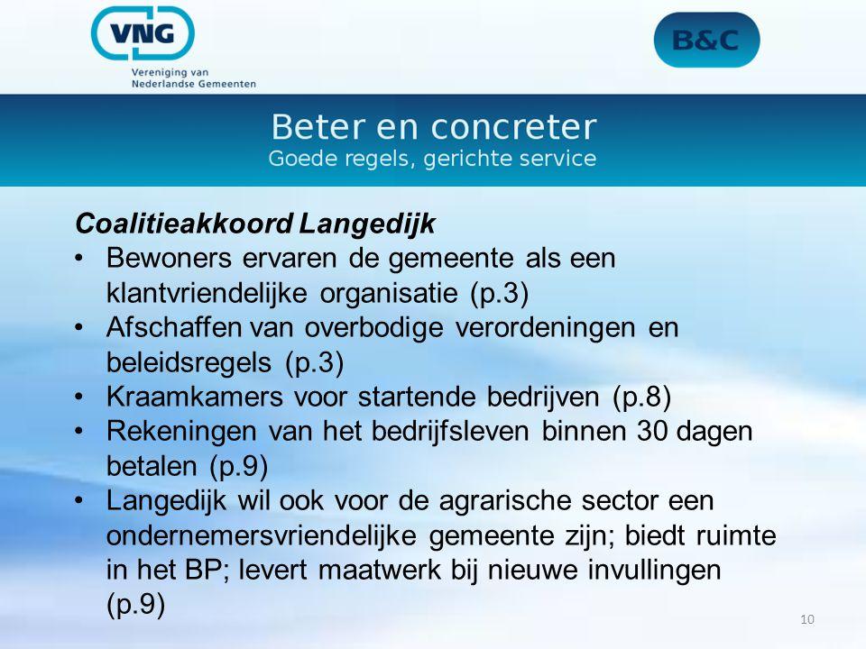 Coalitieakkoord Langedijk Bewoners ervaren de gemeente als een klantvriendelijke organisatie (p.3) Afschaffen van overbodige verordeningen en beleidsregels (p.3) Kraamkamers voor startende bedrijven (p.8) Rekeningen van het bedrijfsleven binnen 30 dagen betalen (p.9) Langedijk wil ook voor de agrarische sector een ondernemersvriendelijke gemeente zijn; biedt ruimte in het BP; levert maatwerk bij nieuwe invullingen (p.9) 10
