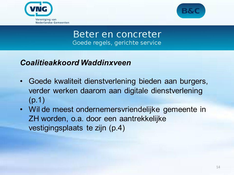 Coalitieakkoord Waddinxveen Goede kwaliteit dienstverlening bieden aan burgers, verder werken daarom aan digitale dienstverlening (p.1) Wil de meest ondernemersvriendelijke gemeente in ZH worden, o.a.