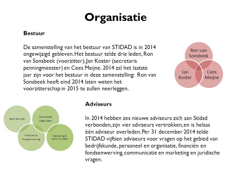 Organisatie Bestuur De samenstelling van het bestuur van STIDAD is in 2014 ongewijzigd gebleven. Het bestuur telde drie leden, Ron van Sonsbeek (voorz