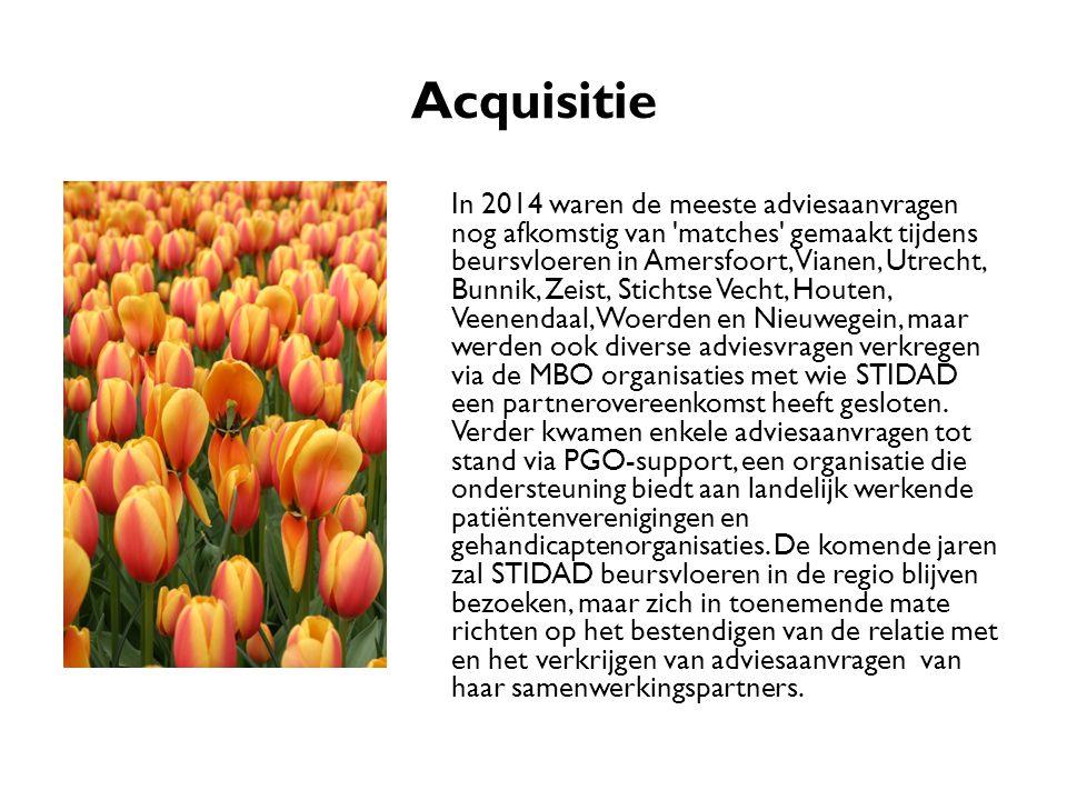 Acquisitie In 2014 waren de meeste adviesaanvragen nog afkomstig van matches gemaakt tijdens beursvloeren in Amersfoort, Vianen, Utrecht, Bunnik, Zeist, Stichtse Vecht, Houten, Veenendaal, Woerden en Nieuwegein, maar werden ook diverse adviesvragen verkregen via de MBO organisaties met wie STIDAD een partnerovereenkomst heeft gesloten.