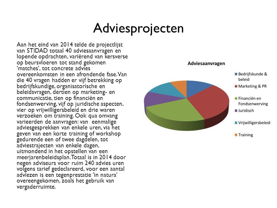 Adviesprojecten Aan het eind van 2014 telde de projectlijst van STIDAD totaal 40 adviesaanvragen en lopende opdrachten, variërend van kersverse op beursvloeren tot stand gekomen matches , tot concrete advies overeenkomsten in een afrondende fase.