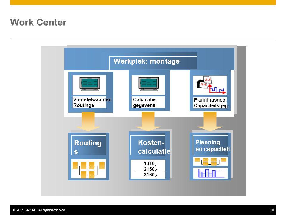 ©2011 SAP AG. All rights reserved.10 Work Center Werkplek: montage Routing s Kosten- calculatie Planning en capaciteit 1010,- 2150,- 3160,- Voorstelwa