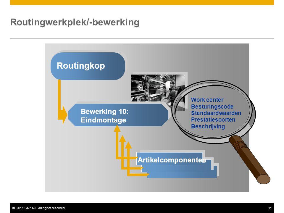 ©2011 SAP AG. All rights reserved.11 Routingwerkplek/-bewerking Routingkop Bewerking 10: Eindmontage Artikelcomponenten Work center Besturingscode Sta
