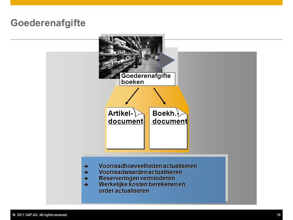 ©2011 SAP AG. All rights reserved.16 Goederenafgifte boeken Artikel- document Boekh.- document Goederenafgifte  Voorraadhoeveelheden actualiseren  V