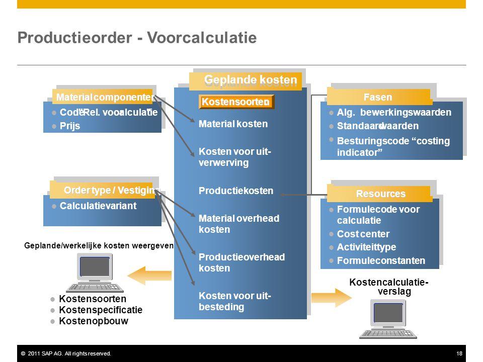 ©2011 SAP AG. All rights reserved.18 Calculatievariant Geplande/werkelijke kosten weergeven Kostensoorten Kostenspecificatie Kostenopbouw Geplande kos