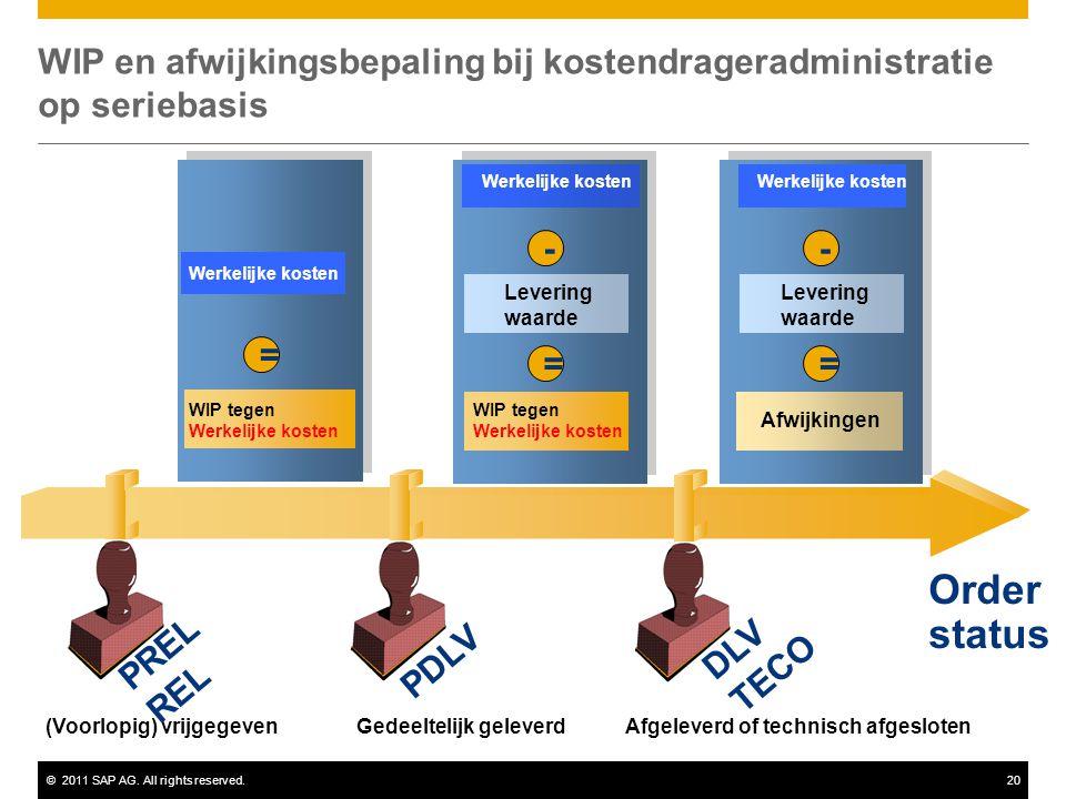 ©2011 SAP AG. All rights reserved.20 Order status (Voorlopig) vrijgegevenGedeeltelijk geleverdAfgeleverd of technisch afgesloten Afwijkingen Levering