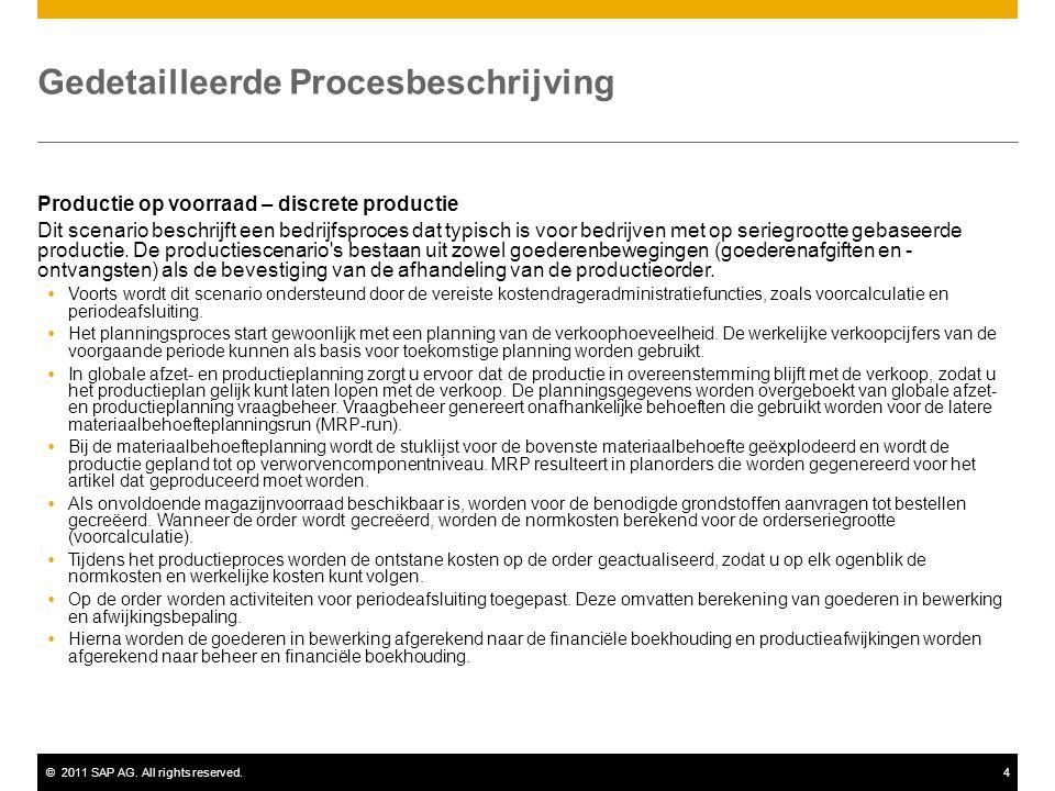 ©2011 SAP AG. All rights reserved.4 Gedetailleerde Procesbeschrijving Productie op voorraad – discrete productie Dit scenario beschrijft een bedrijfsp