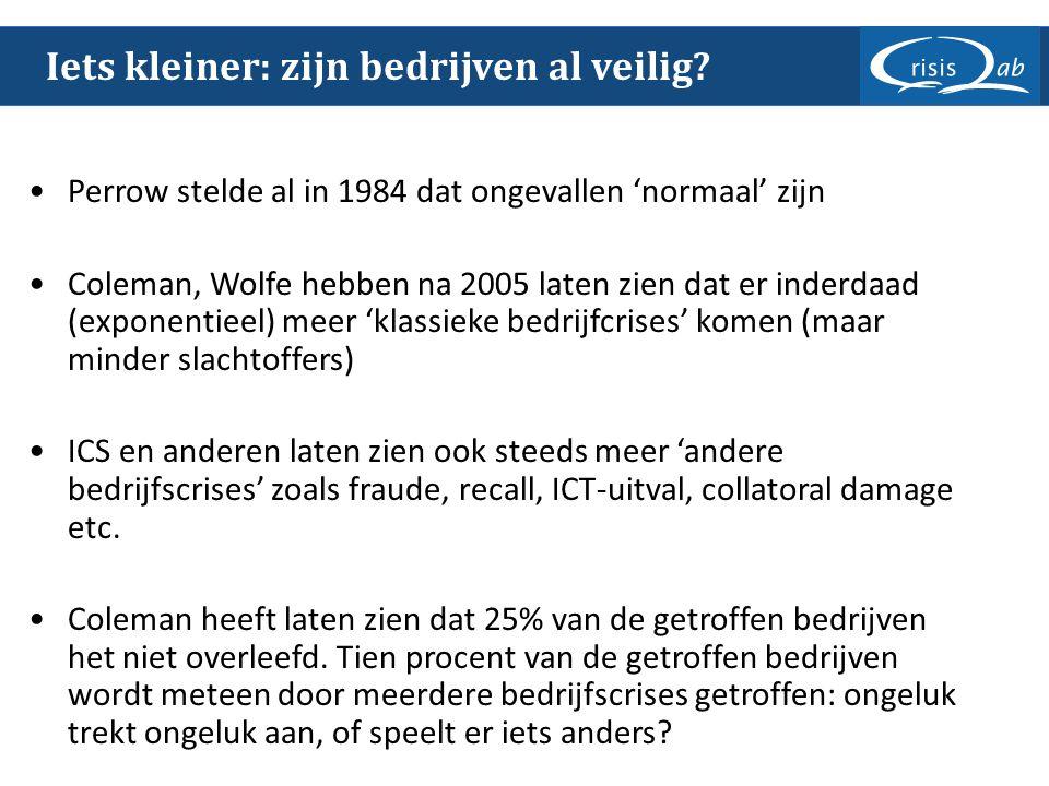 Iets kleiner: zijn bedrijven al veilig? Perrow stelde al in 1984 dat ongevallen 'normaal' zijn Coleman, Wolfe hebben na 2005 laten zien dat er inderda