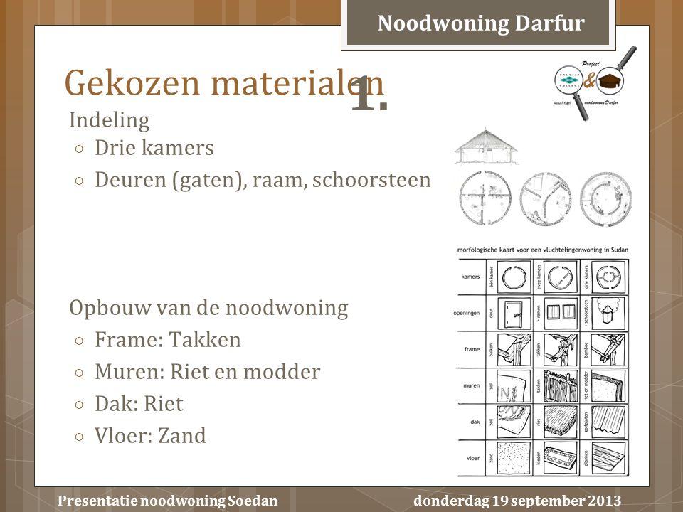 Gekozen materialen Indeling ○ Drie kamers ○ Deuren (gaten), raam, schoorsteen Opbouw van de noodwoning ○ Frame: Takken ○ Muren: Riet en modder ○ Dak: