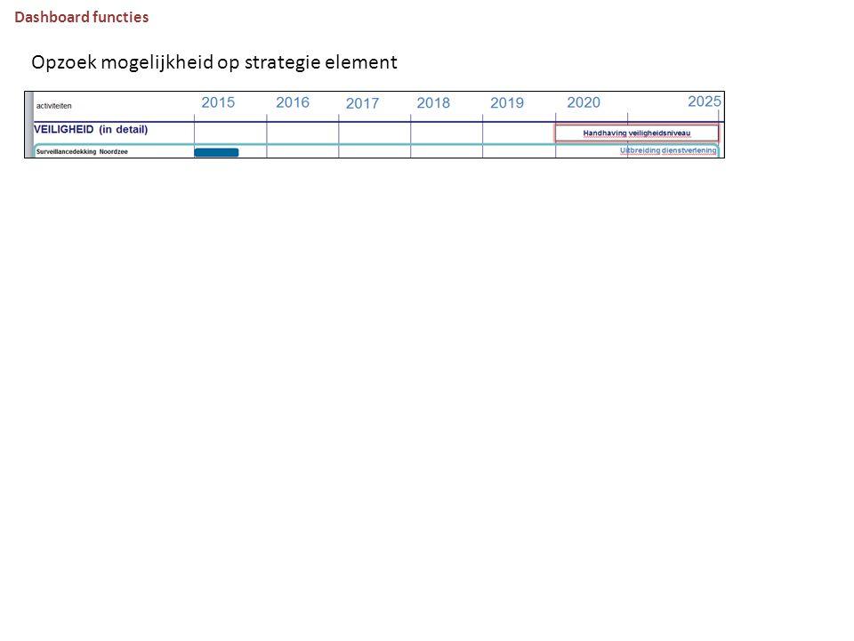 Dashboard functies Opzoek mogelijkheid op strategie element