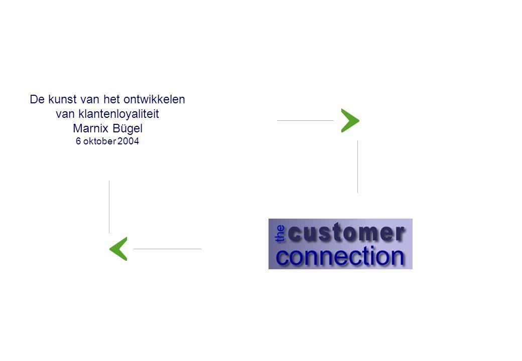 De kunst van het ontwikkelen van klantenloyaliteit Marnix Bügel 6 oktober 2004