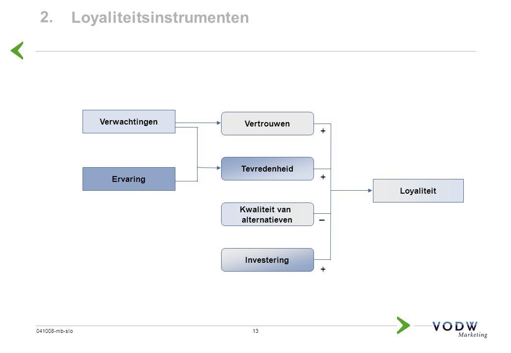 13041008-mb-slo 2. Loyaliteitsinstrumenten Verwachtingen Vertrouwen Tevredenheid Kwaliteit van alternatieven Loyaliteit Ervaring Investering + + _ +