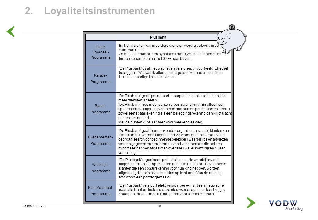 19041008-mb-slo 2. Loyaliteitsinstrumenten Plusbank Wedstrijd- Programma Relatie- Programma Spaar- Programma Evenementen- Programma Direct Voordeel- P