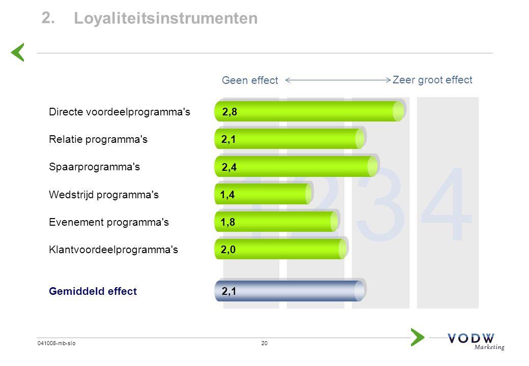 20041008-mb-slo 2. Loyaliteitsinstrumenten Directe voordeelprogramma's Relatie programma's Spaarprogramma's Wedstrijd programma's Evenement programma'