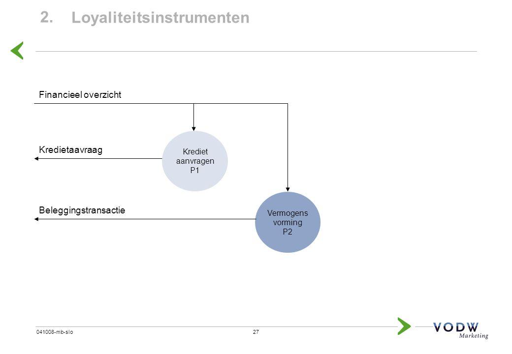 27041008-mb-slo 2. Loyaliteitsinstrumenten Krediet aanvragen P1 Vermogens vorming P2 Financieel overzicht Kredietaavraag Beleggingstransactie