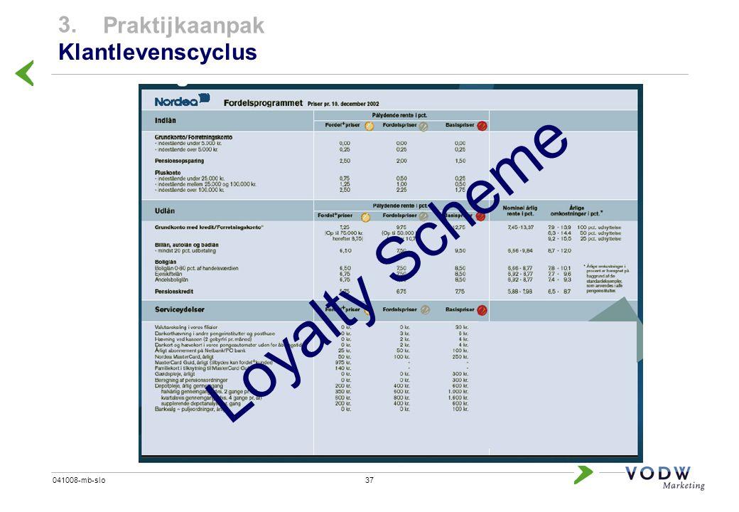 37041008-mb-slo Loyalty Scheme 3. Praktijkaanpak Klantlevenscyclus