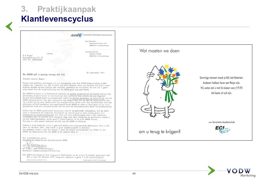 44041008-mb-slo 3. Praktijkaanpak Klantlevenscyclus