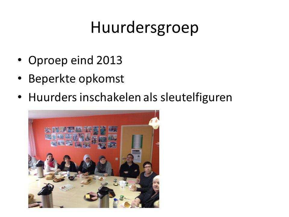 Huurdersgroep Oproep eind 2013 Beperkte opkomst Huurders inschakelen als sleutelfiguren