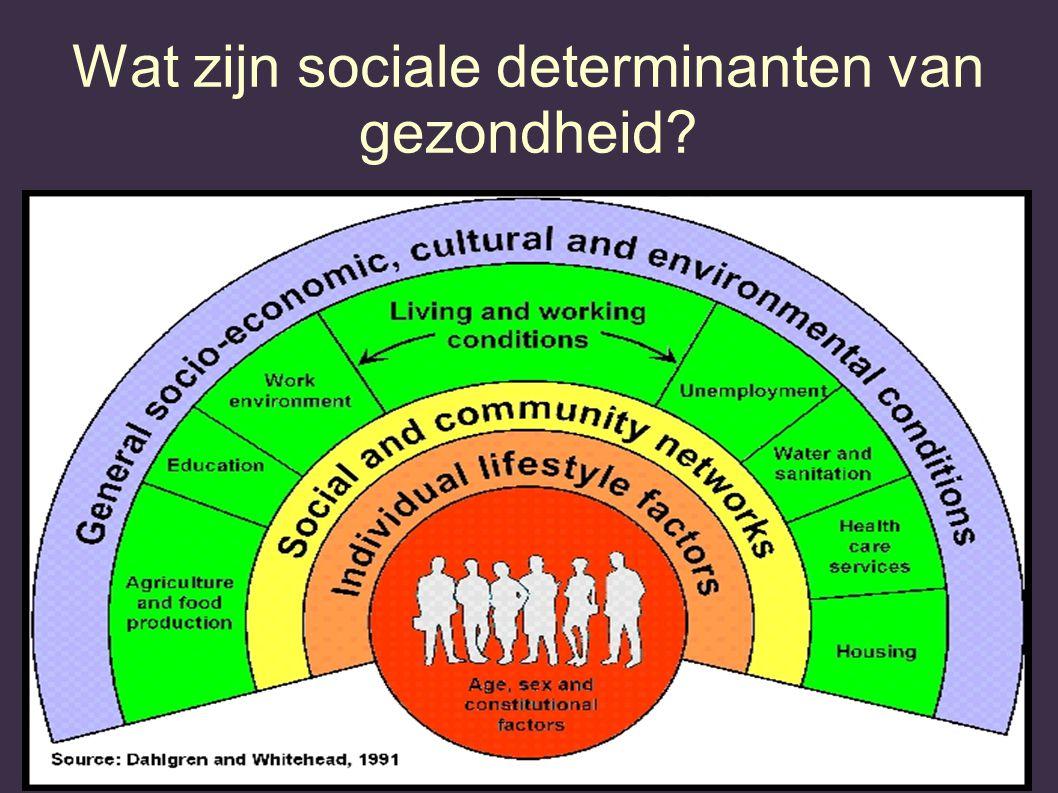 Wat zijn sociale determinanten van gezondheid